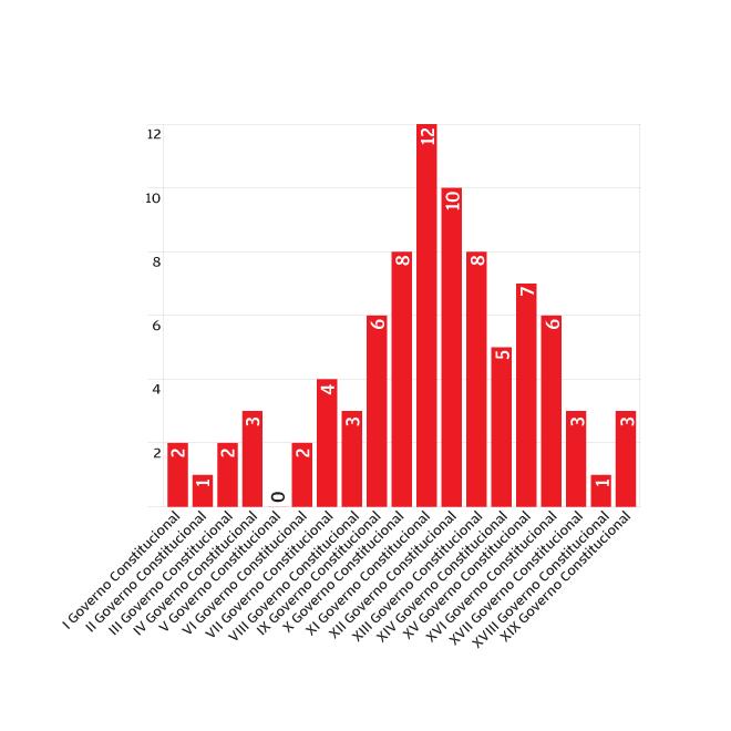 graf_barras